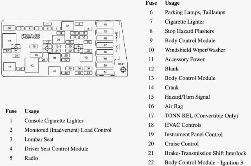 Servic21 c5 corvette intelligent owner's manual service and appearance care 1989 Corvette Fuse Box Diagram at fashall.co
